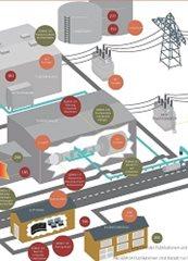 eemua publication 191 alarm systems pdf